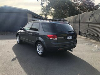 2016 Ford Territory SZ MkII TX Seq Sport Shift Grey 6 Speed Sports Automatic Wagon