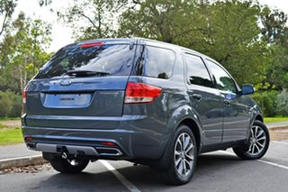 2015 Ford Territory SZ MkII Titanium Seq Sport Shift AWD Grey 6 Speed Sports Automatic Wagon.