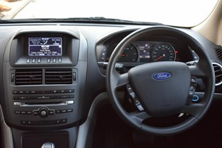 2014 Ford Territory SZ TX Seq Sport Shift Grey 6 Speed Sports Automatic Wagon