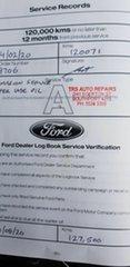 2014 Ford Territory SZ TX (4x4) Grey 6 Speed Automatic Wagon