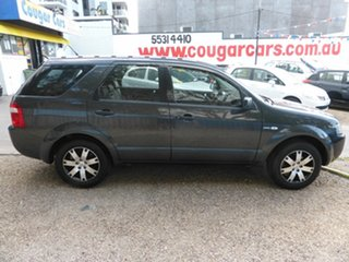 2008 Ford Territory SY SR (4x4) Grey 6 Speed Auto Seq Sportshift Wagon.
