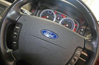 2005 Ford Falcon BA MkII XR8 Orange 4 Speed Auto Seq Sportshift Sedan