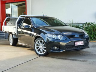 2014 Ford Falcon XR6 Grey 6 Speed Automatic Utility.