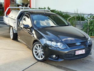 2014 Ford Falcon XR6 Grey 6 Speed Automatic Utility