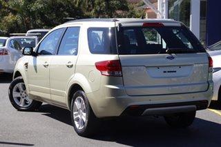 2013 Ford Territory SZ TX Seq Sport Shift Green 6 Speed Sports Automatic Wagon.