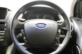 2015 Ford Territory SZ MK2 TX (RWD) Grey 6 Speed Automatic Wagon