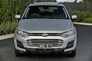 2016 Ford Territory SZ MkII TX Seq Sport Shift Silver 6 Speed Sports Automatic Wagon.