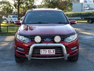 2012 Ford Territory SZ Titanium Red 6 Speed Sports Automatic Wagon.
