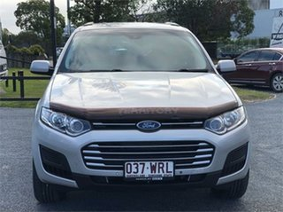 2016 Ford Territory SZ MkII TX Silver 6 Speed Sports Automatic Wagon.
