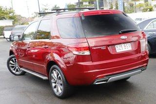 2015 Ford Territory SZ MkII Titanium Seq Sport Shift Red 6 Speed Sports Automatic Wagon.