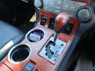 2007 Toyota Kluger GSU45R Grande AWD Grey 5 Speed Sports Automatic Wagon.